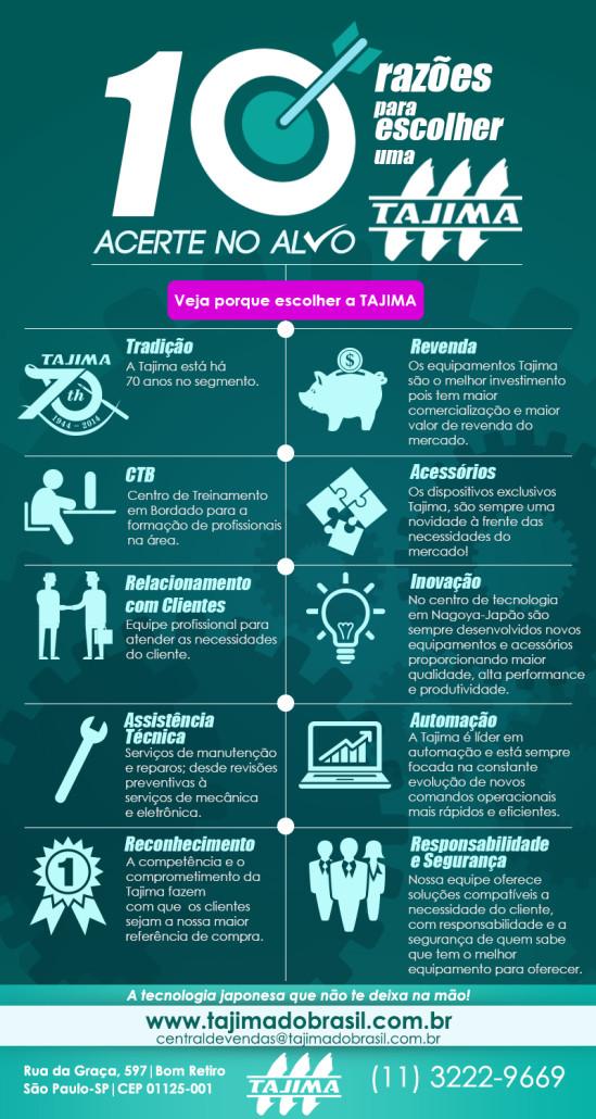 e-mail_marketing_tajima_do_brasil_10_razoes